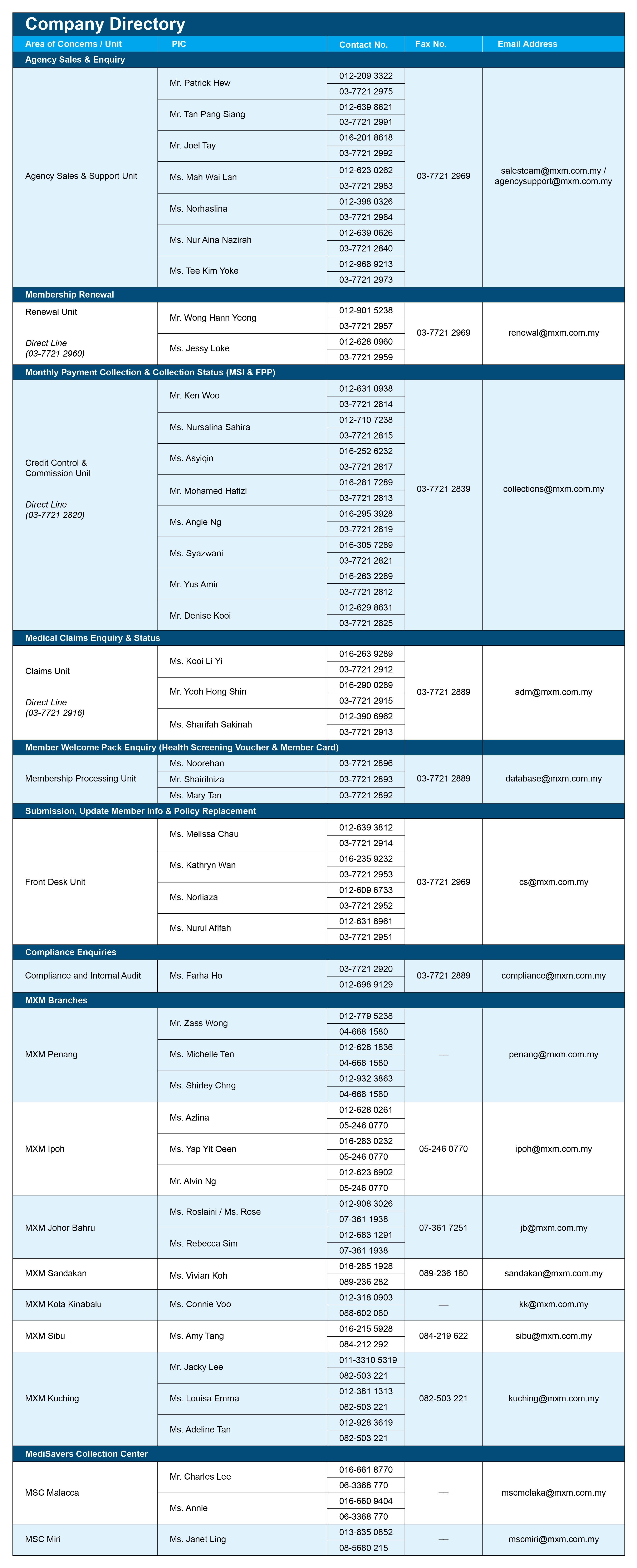 MXM Company Directory
